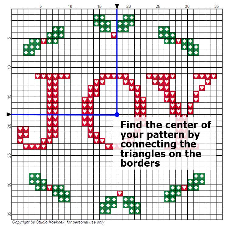 how to find the center of your cross stitch pattern