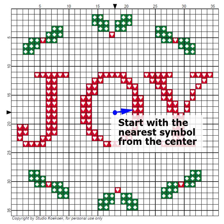 starting point of your cross stitch pattern