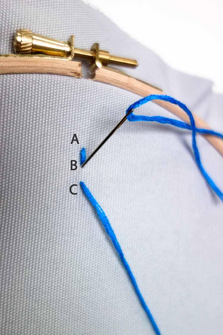 how to make a back stitch