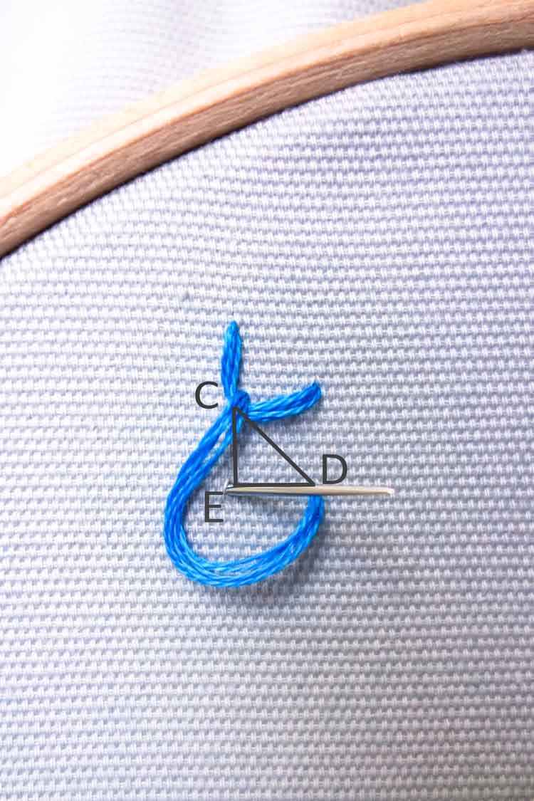 how to make a blanket stitch