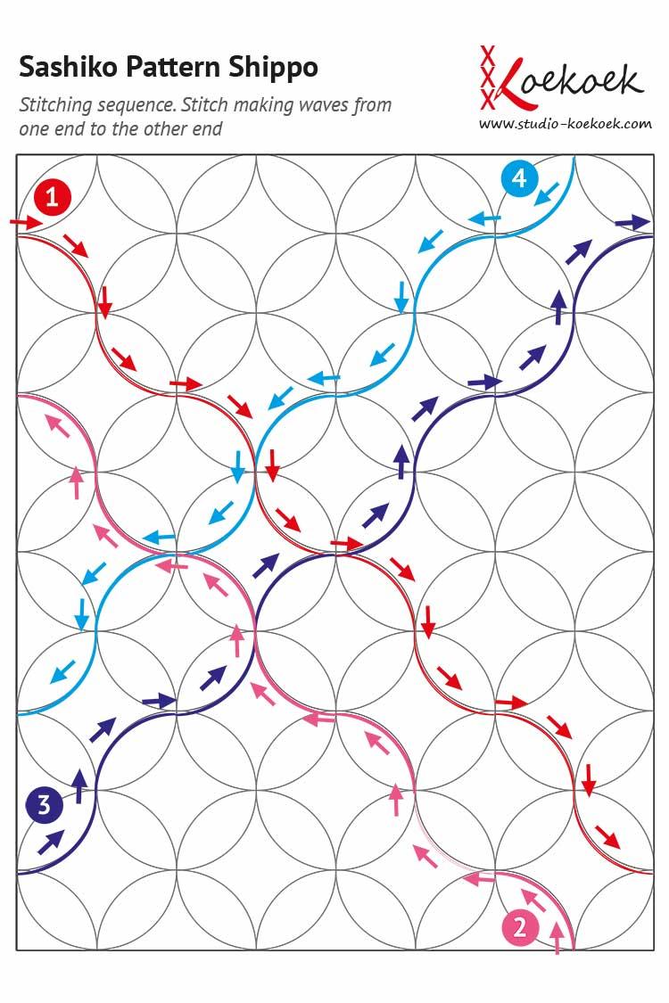 sashiko pattern - Shippo sequence